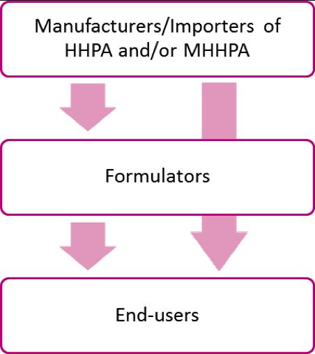 manufacturing-ajit